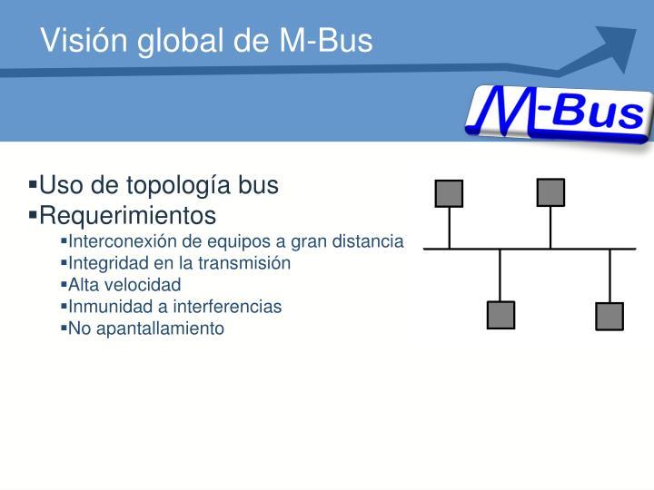 Visión global de M-Bus