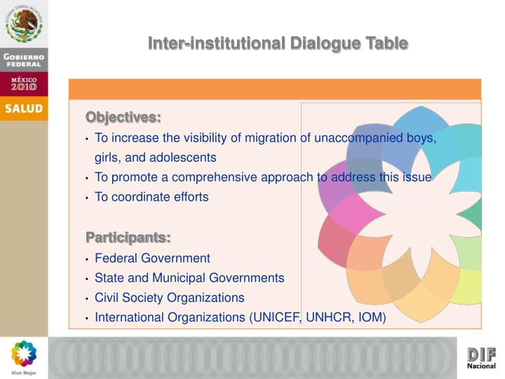 Inter-institutional Dialogue Table