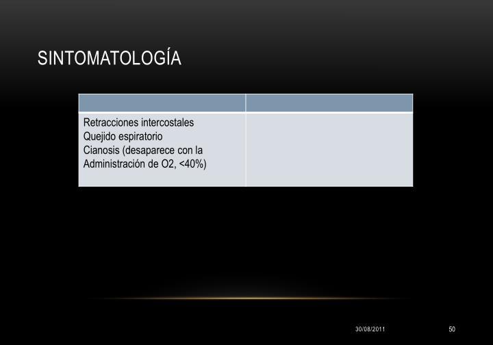PPT - Unidad IV NEONATOLOGÍA  PATOLOGÍAS DE RECIÉN NACIDO PowerPoint ... 9de95784bd4