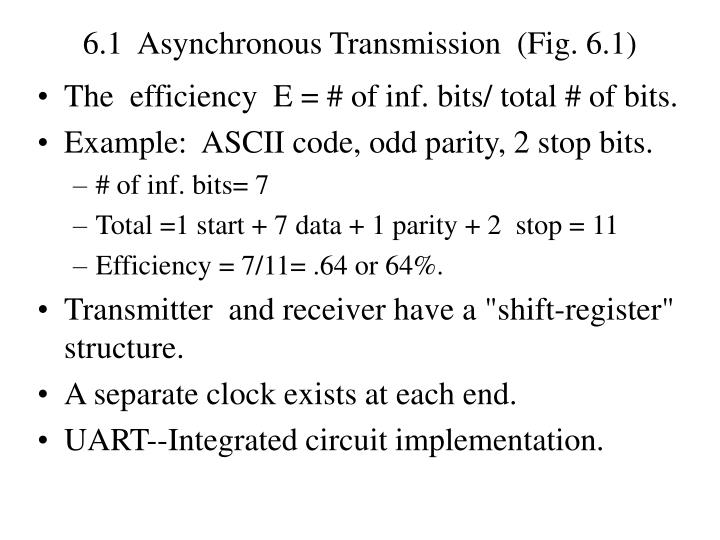 6.1  Asynchronous Transmission  (Fig. 6.1)