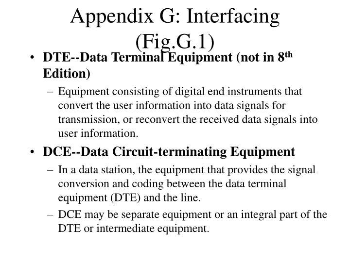 Appendix G: Interfacing (Fig.G.1)