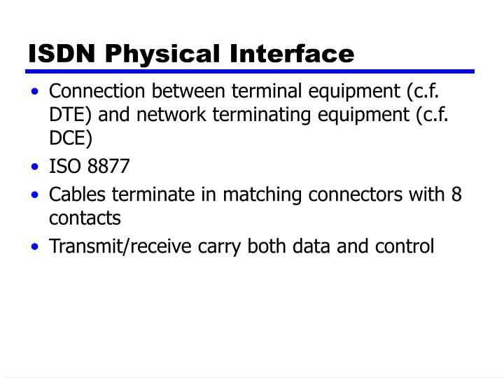 ISDN Physical Interface