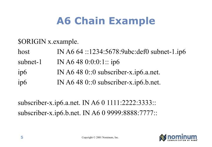 A6 Chain Example