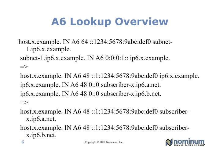 A6 Lookup Overview