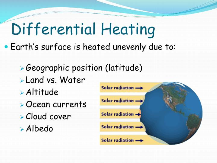 Differential Heating