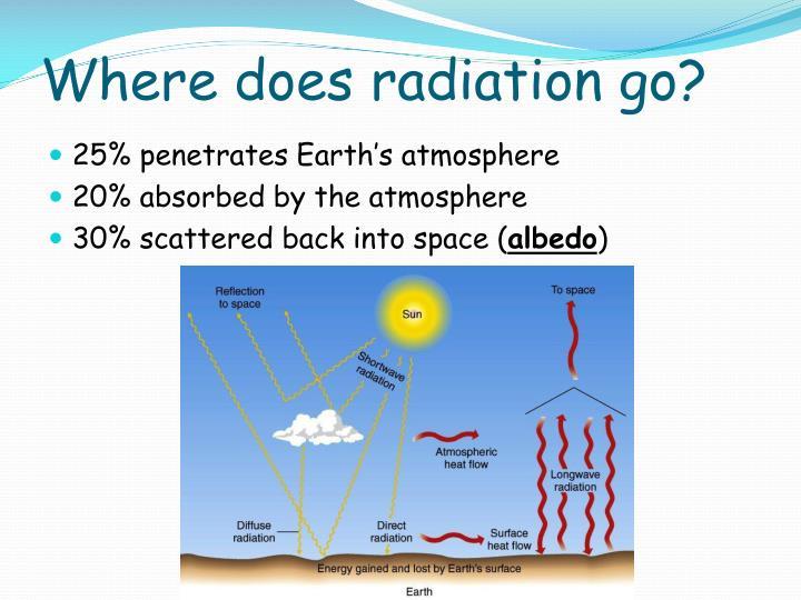 Where does radiation go?