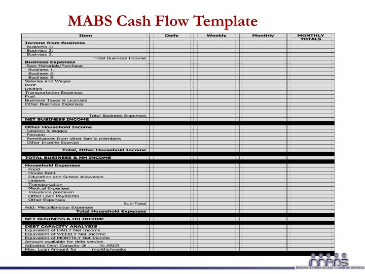 Ppt module 5 session 1 preparing the client s non farm for Farm cash flow template
