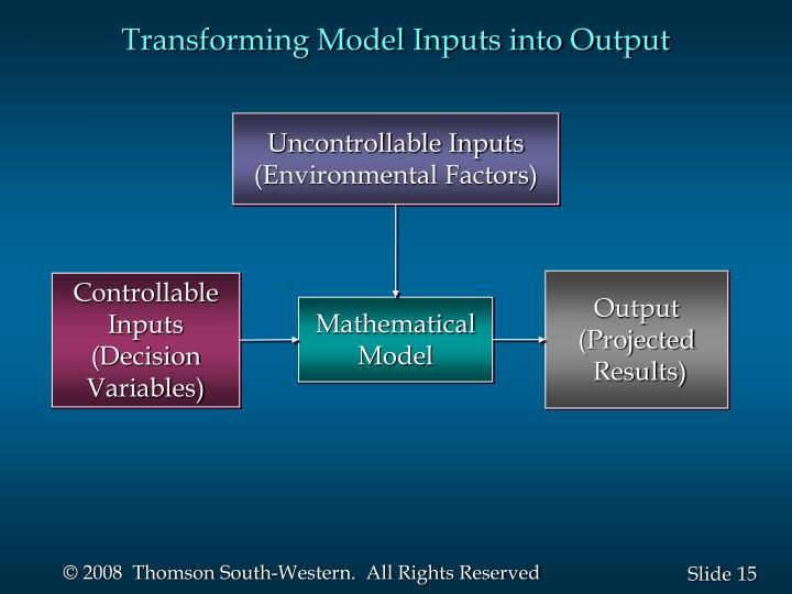 Transforming Model Inputs into Output