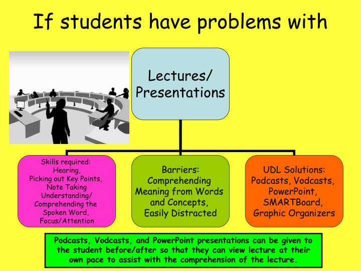 If students have problems with …..