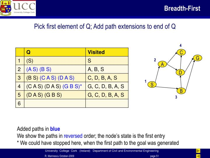 Breadth-First