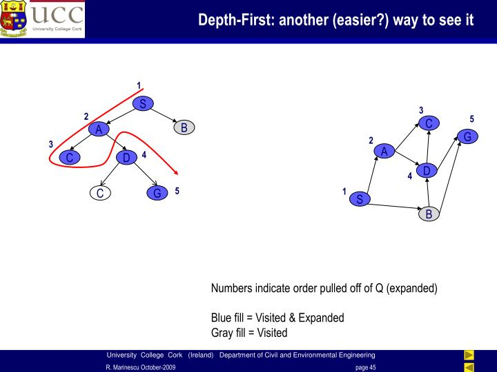 Depth-First: another (easier?) way to see it