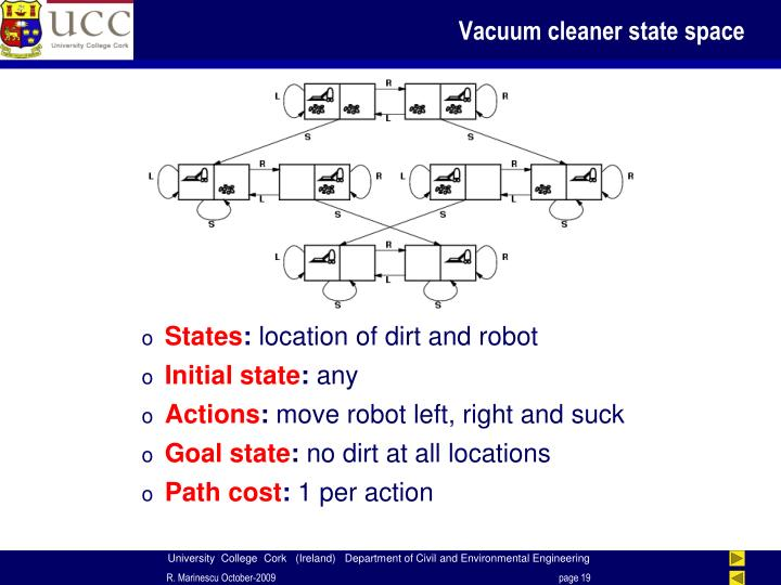Vacuum cleaner state space