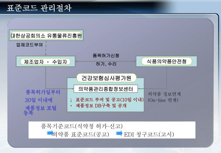대한상공회의소 유통물류진흥원