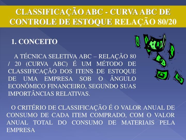 CLASSIFICAÇÃO ABC - CURVA ABC DE CONTROLE DE ESTOQUE