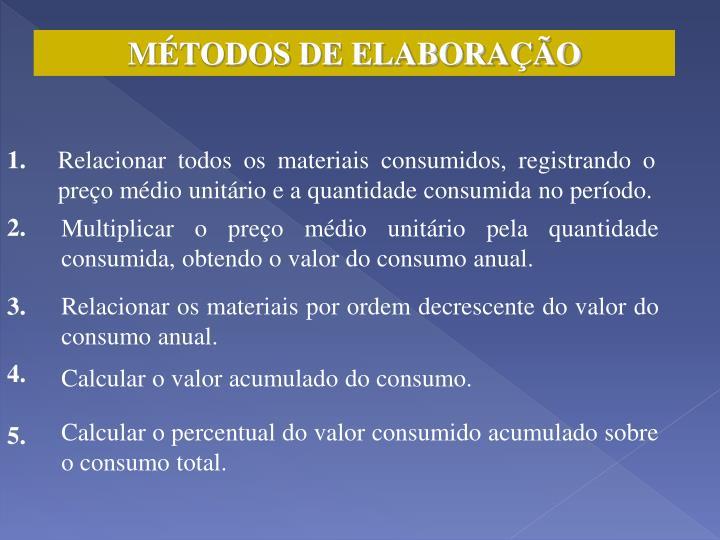 MÉTODOS DE ELABORAÇÃO
