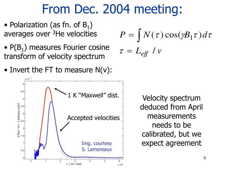 From Dec. 2004 meeting: