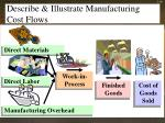 describe illustrate manufacturing cost flows