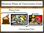illustrate prime conversions costs
