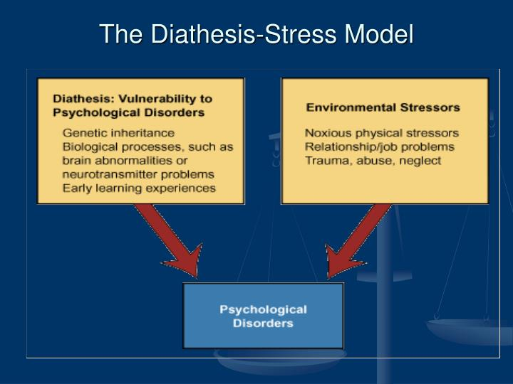 PPT - Chapter 11 Psychological Disorders and Their ...