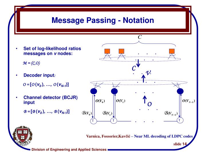 Message Passing - Notation