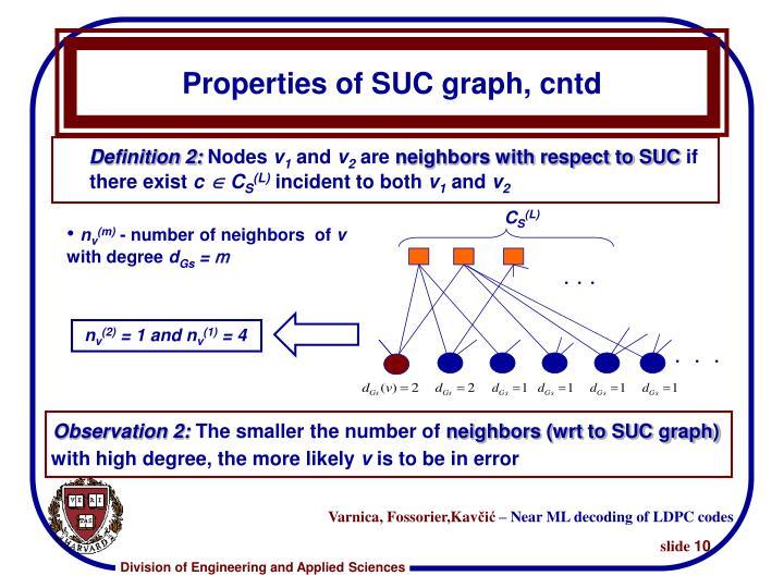 Properties of SUC graph, cntd