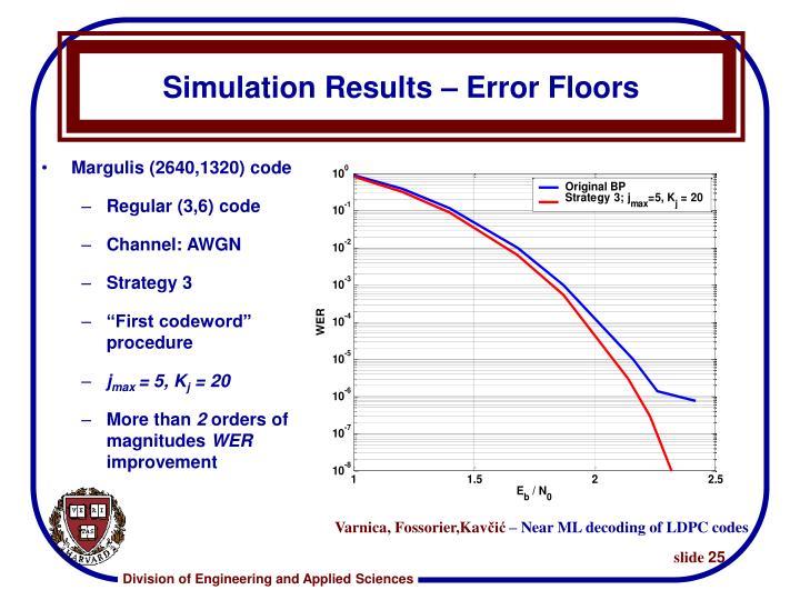 Simulation Results – Error Floors