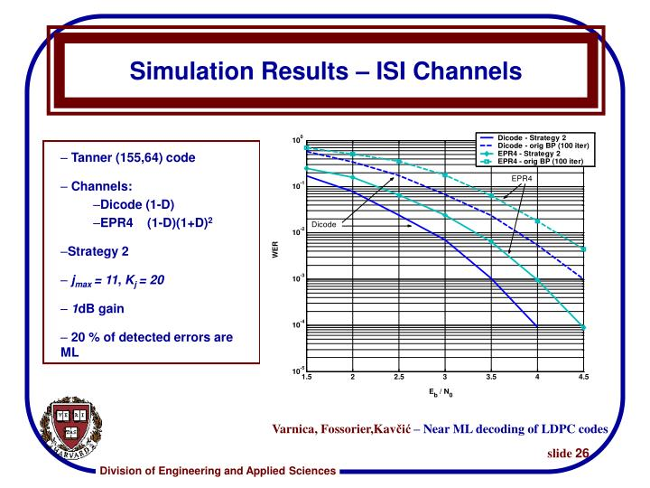 Simulation Results – ISI Channels