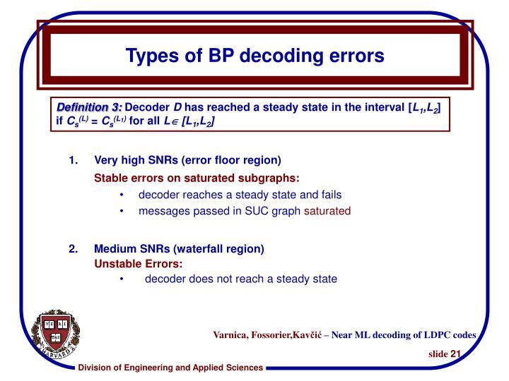 Types of BP decoding errors