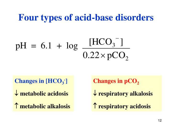 Four types of acid-base disorders