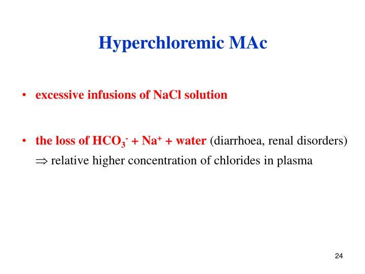 Hyperchloremic MAc