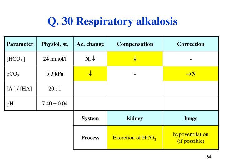 Q. 30 Respiratory alkalosis