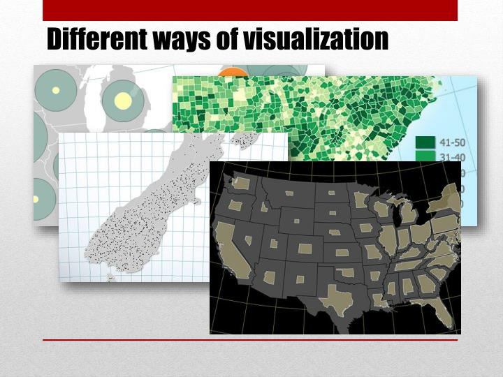 Different ways of visualization