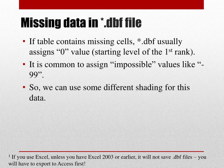 If table contains missing cells, *.
