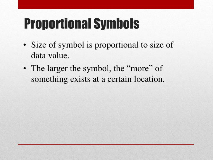 Size of symbol is proportional to size of
