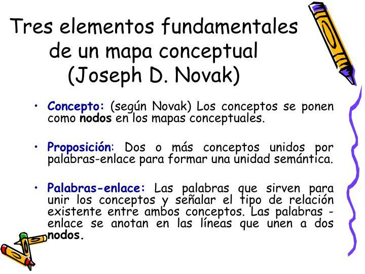 Tres elementos fundamentales de un mapa conceptual
