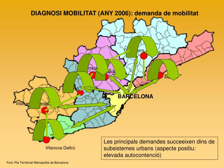 DIAGNOSI MOBILITAT (ANY 2006): demanda de mobilitat