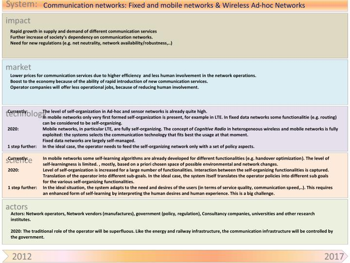 Communication networks fixed and mobile networks wireless ad hoc networks