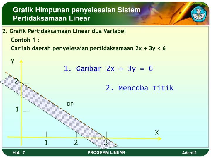 Contoh Soal Grafik Sistem Pertidaksamaan Linear Dua Variable Calculator