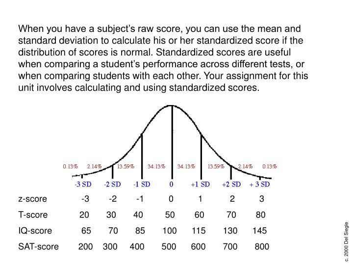 When you have a subject's raw score, you can use the mean and standard deviation to calculate his or her standardized score if the distribution of scores is normal. Standardized scores are useful when comparing a student's performance across different tests, or when comparing students with each other. Your assignment for this unit involves calculating and using standardized scores.