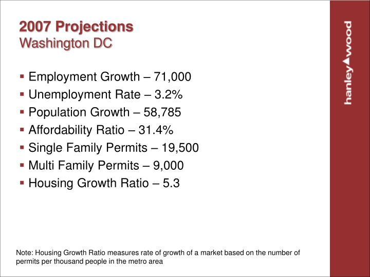 2007 Projections