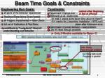 beam time goals constraints
