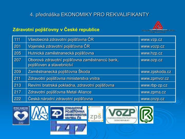 Zdravotní pojišťovny v České republice