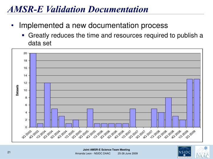 AMSR-E Validation Documentation