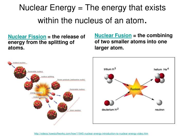 anti nuclear energy essay Excerpt from essay : nuclear energy the modern world has been characterized with several environmental issues in the recent past including natural resource depletion, climate change, pollution, and overpopulation however, climate change has attracted significant attention because of increased.