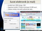 surat elektronik e mail