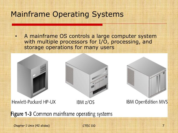 Mainframe Operating Systems
