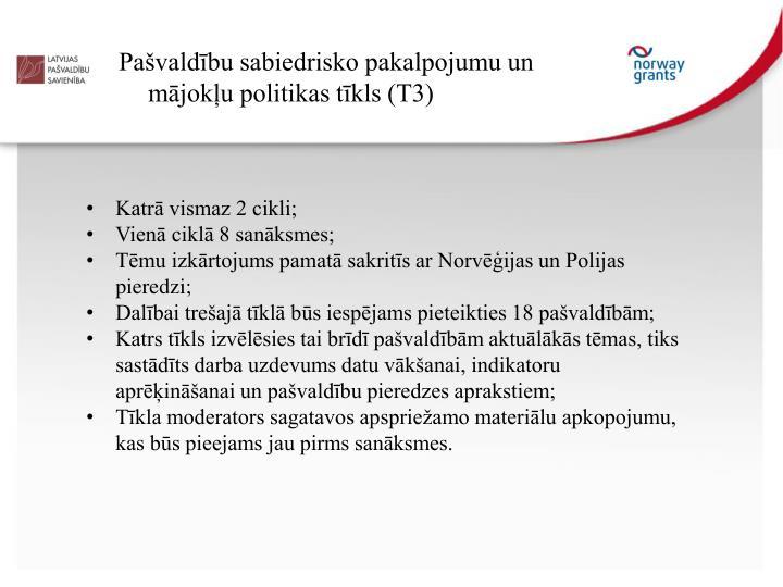 Pašvaldību sabiedrisko pakalpojumu un mājokļu politikas tīkls (T3)