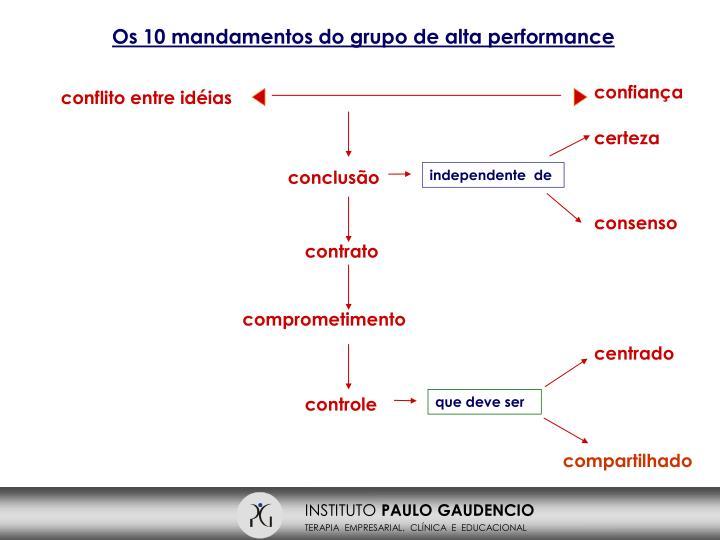 Os 10 mandamentos do grupo de alta performance