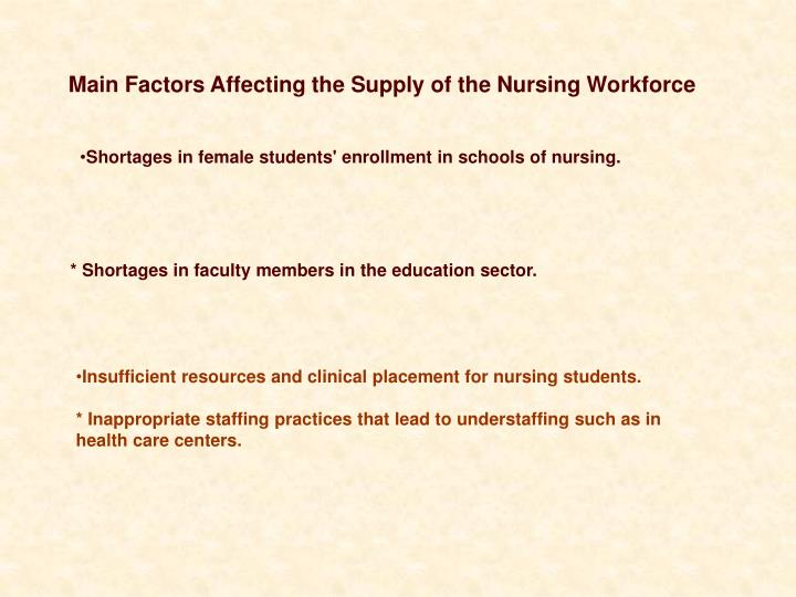 Main Factors Affecting the Supply of the Nursing Workforce