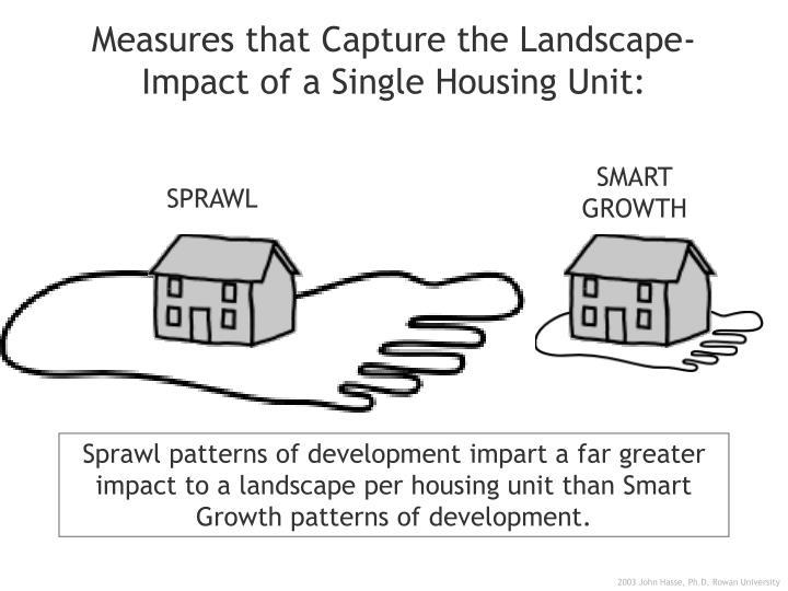 Measures that Capture the Landscape-Impact of a Single Housing Unit: